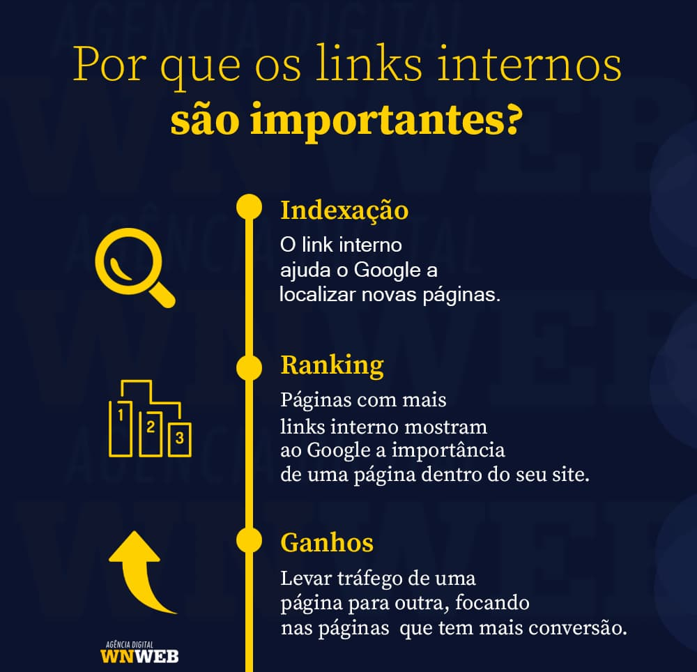 importancia-backlinks-link-building
